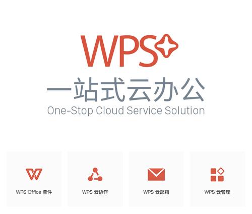 WPS+云办公:开启云端办公新体验