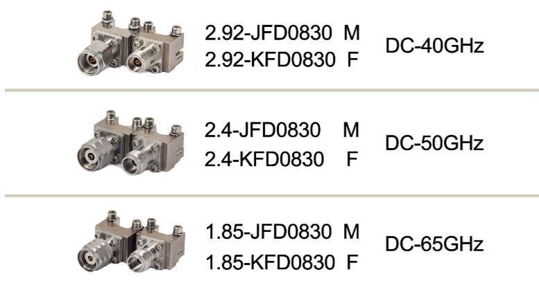 谷波推出40/50/65G高速板端连接器,填补国产空白